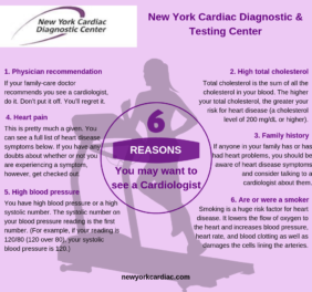 New York Cardiac Dia...