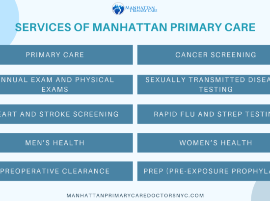 Manhattan Primary Care Upper East Side