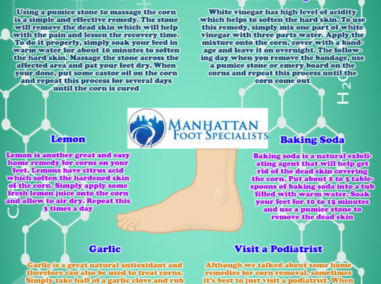 Manhattan Foot Specialists Upper East Side